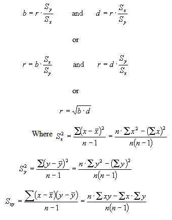 manual linear reression of r correlation coefficient