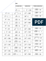 Square root and cube root table pdf
