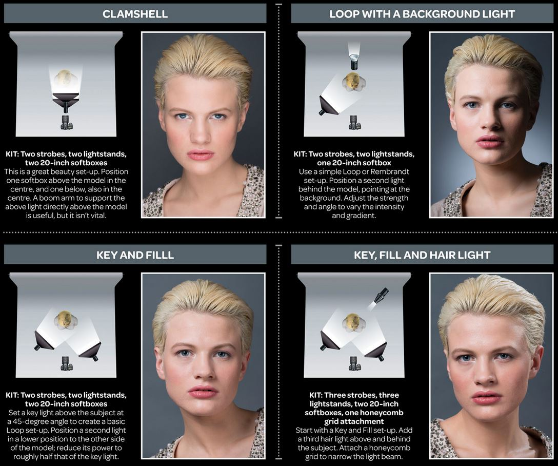 manual settings for portrait photography