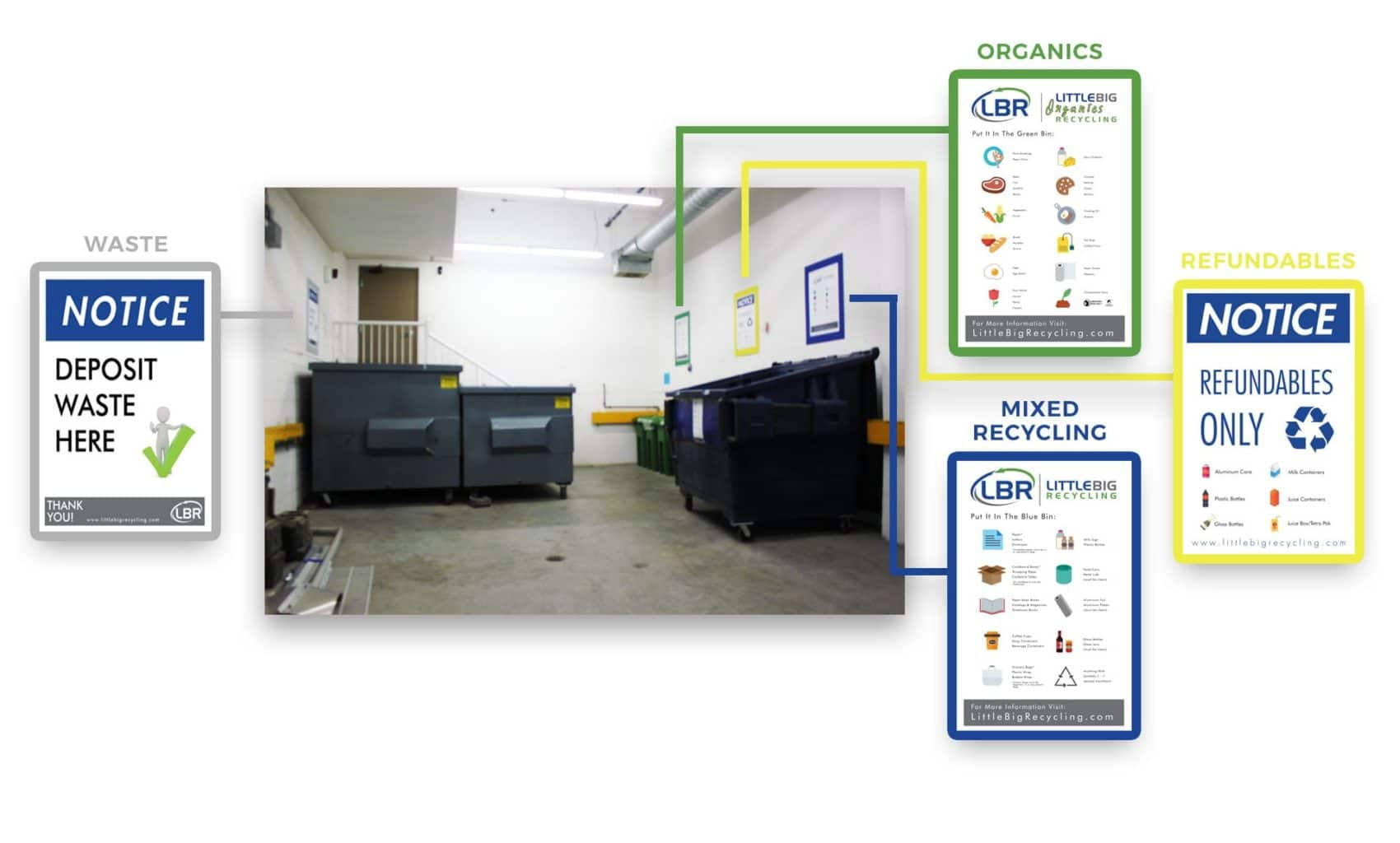 Calgary waste and recycling guidelines