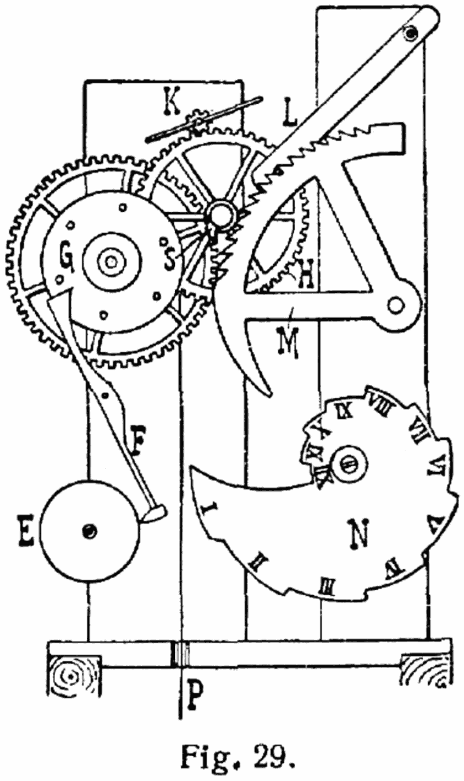 grandfather clock oiling instructions