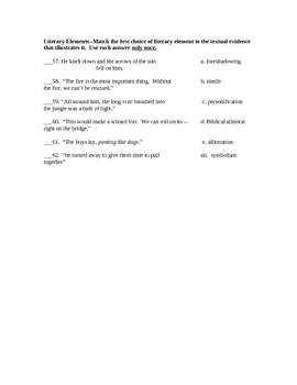 Lord of the flies unit test pdf
